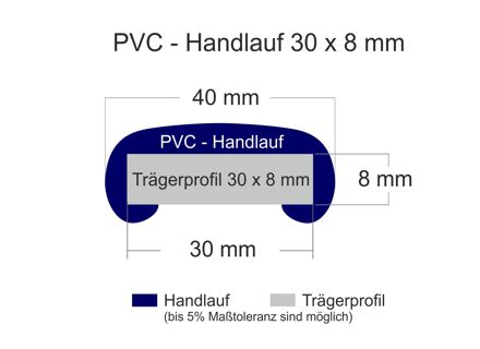 pvc kunststoff handlauf f308 30x8 mm meterware 10 19. Black Bedroom Furniture Sets. Home Design Ideas